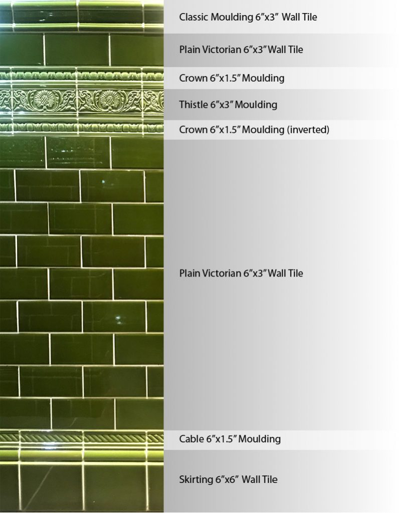 Victorian Wall Tile Layout
